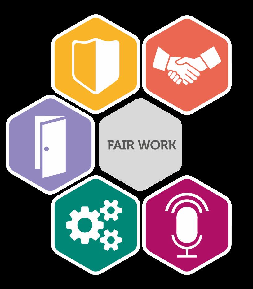Image showcasing Fair Work key themes